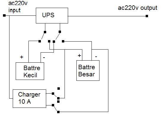 Modifikasi ups isurganteng sites prinsip dasarnya jika listrik idup maka ups berjalan dengan normal dan battre besar akan di cas dengan charger 10a karena otomatis jika batre penuh akan ccuart Gallery